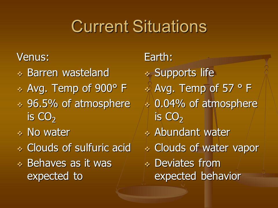 Current Situations Venus: Barren wasteland Avg. Temp of 900° F