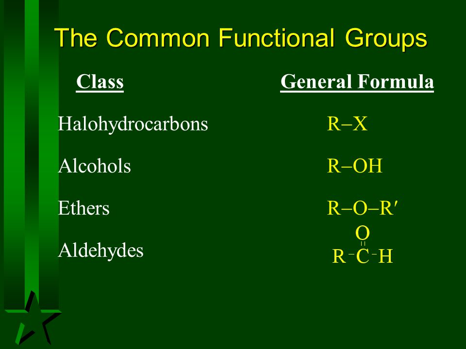 The Common Functional Groups