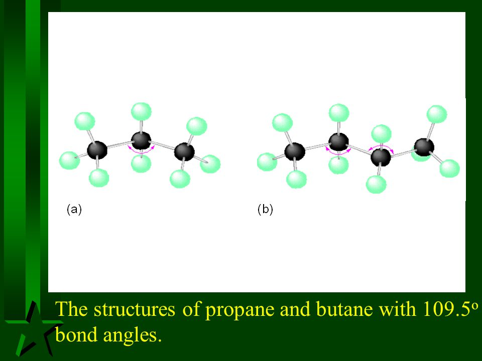 The structures of propane and butane with 109.5o