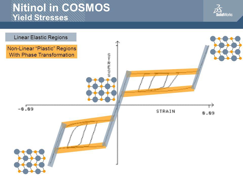 Nitinol in COSMOS Yield Stresses