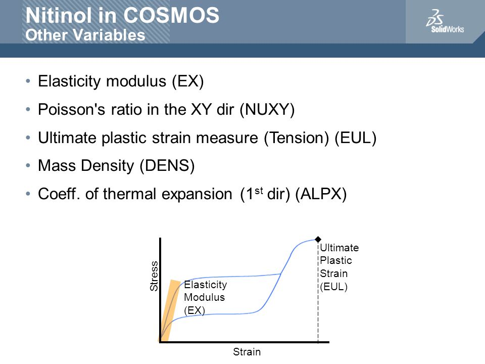 Nitinol in COSMOS Other Variables