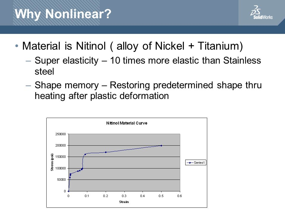 Why Nonlinear Material is Nitinol ( alloy of Nickel + Titanium)