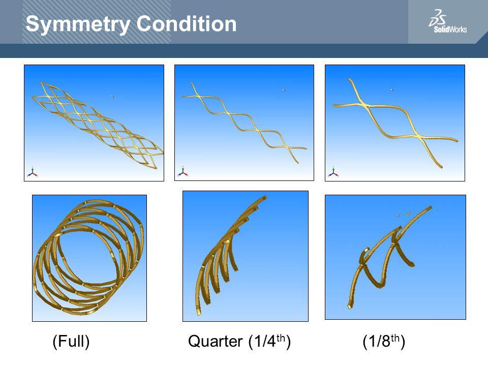 Symmetry Condition (Full) Quarter (1/4th) (1/8th)