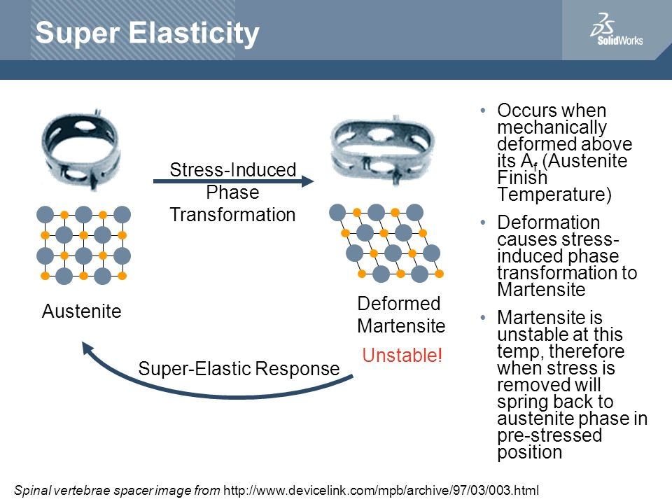 Super Elasticity Occurs when mechanically deformed above its Af (Austenite Finish Temperature)