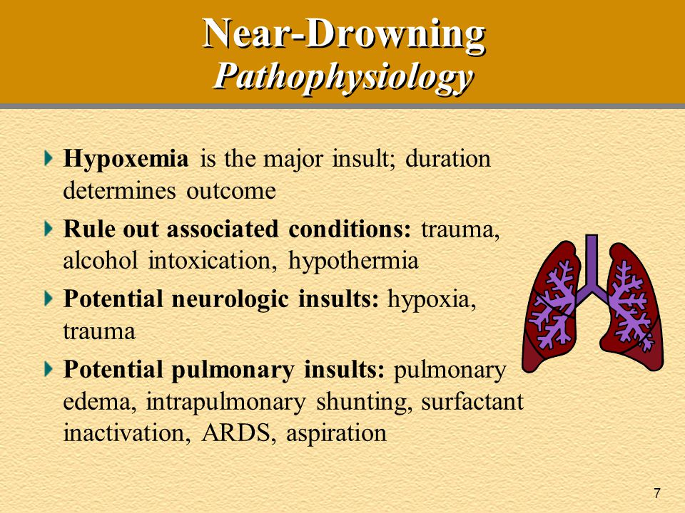 Near-Drowning Pathophysiology