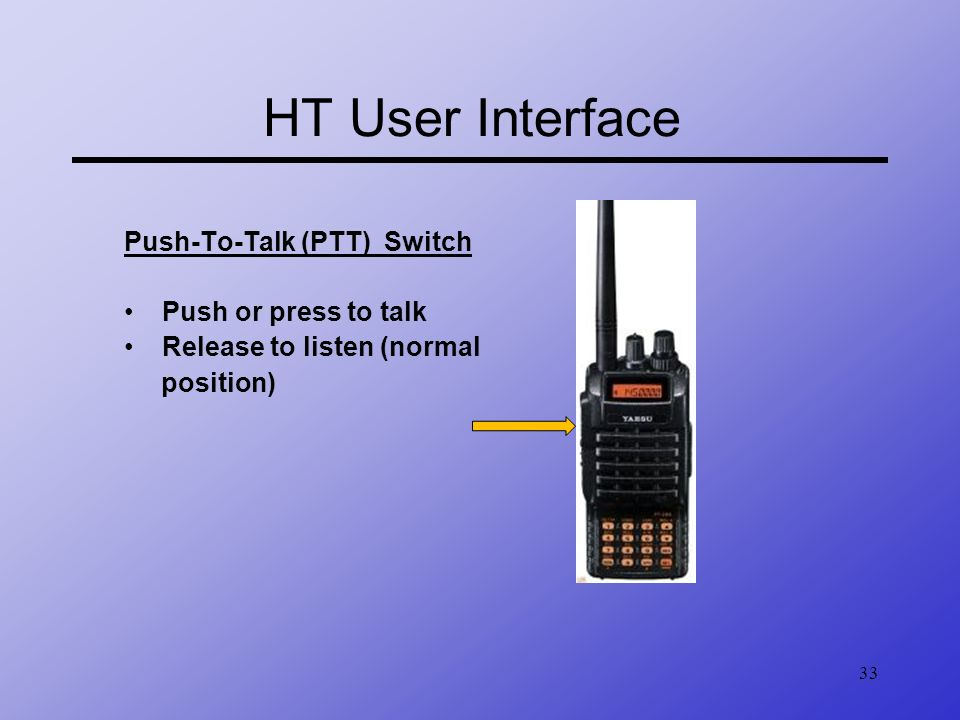 HT User Interface Push-To-Talk (PTT) Switch Push or press to talk