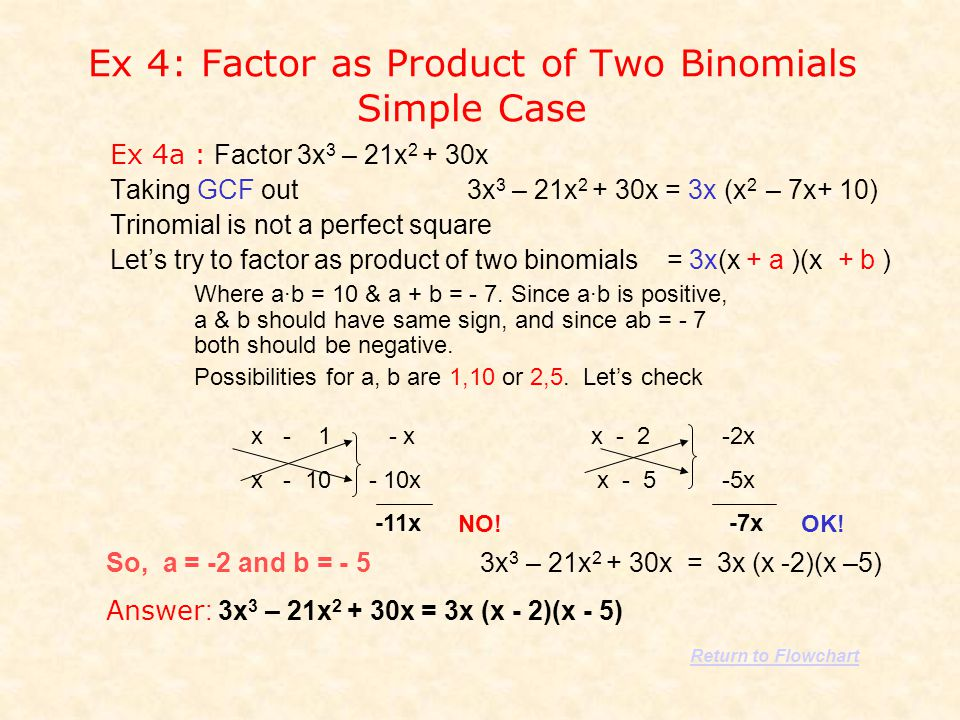 Ex 4: Factor as Product of Two Binomials Simple Case