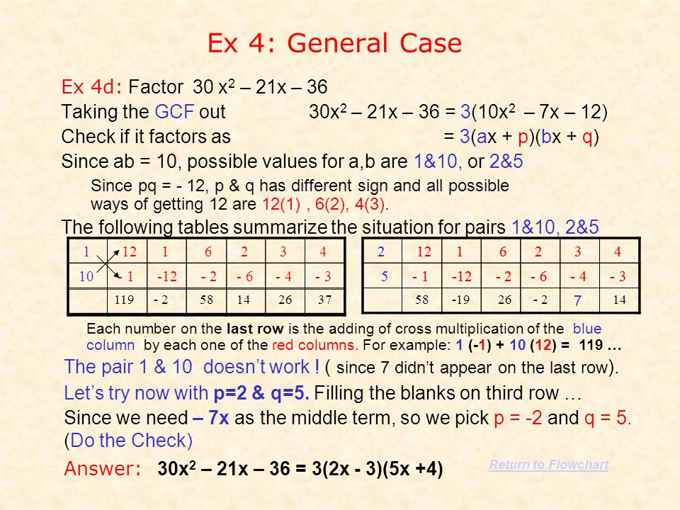 Ex 4: General Case 7 Ex 4d: Factor 30 x2 – 21x – 36
