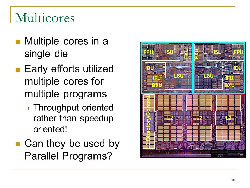 Multicores Multiple cores in a single die