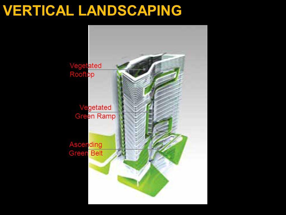 VERTICAL LANDSCAPING Vegetated Rooftop Vegetated Green Ramp