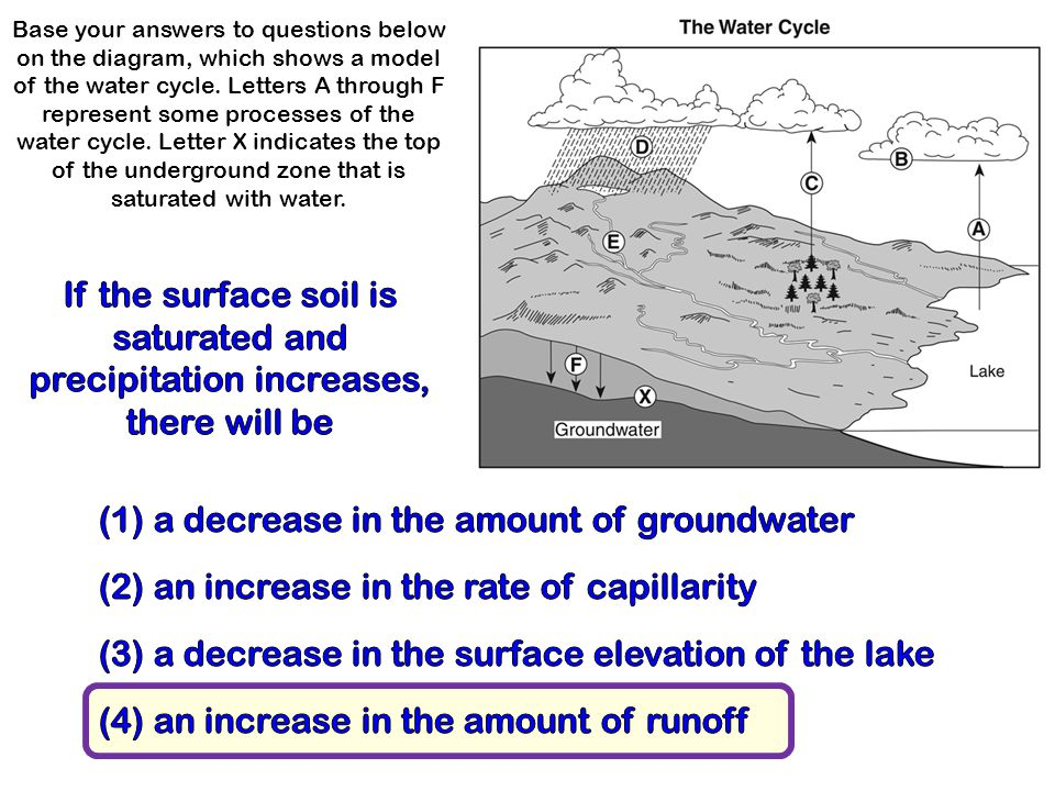 (1) a decrease in the amount of groundwater