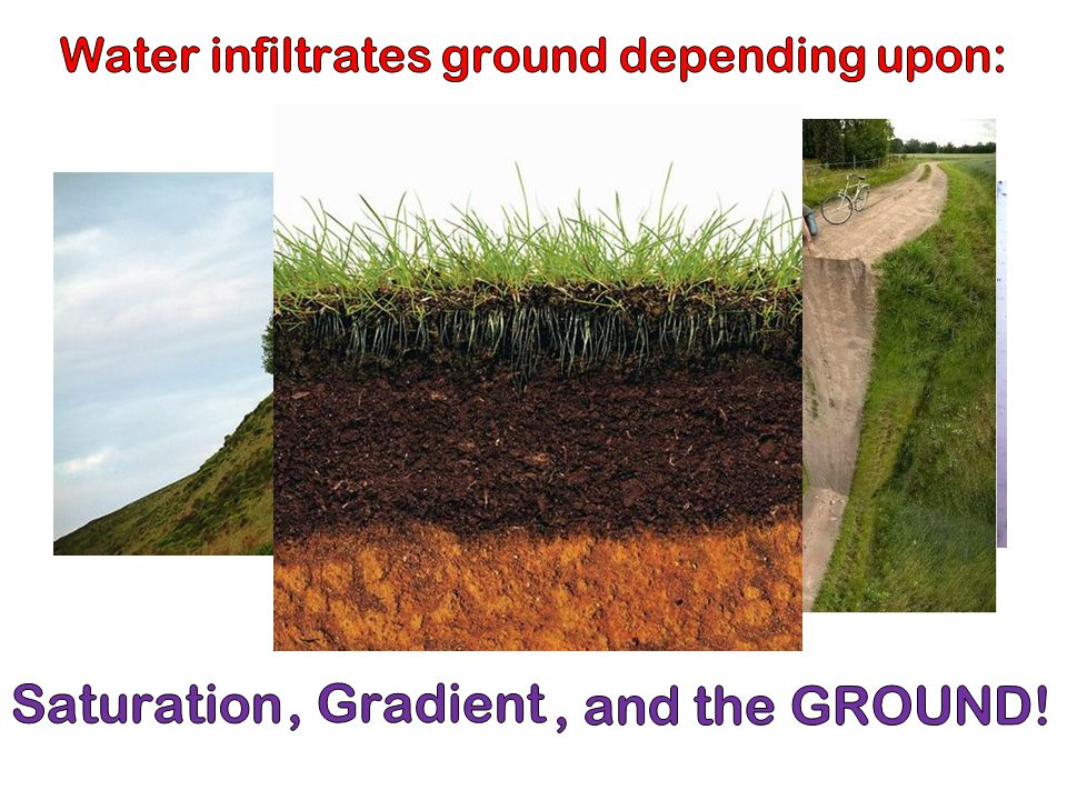 Water infiltrates ground depending upon: