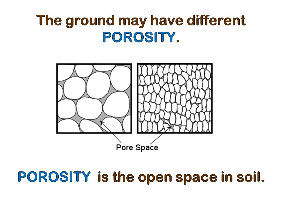 The ground may have different POROSITY.
