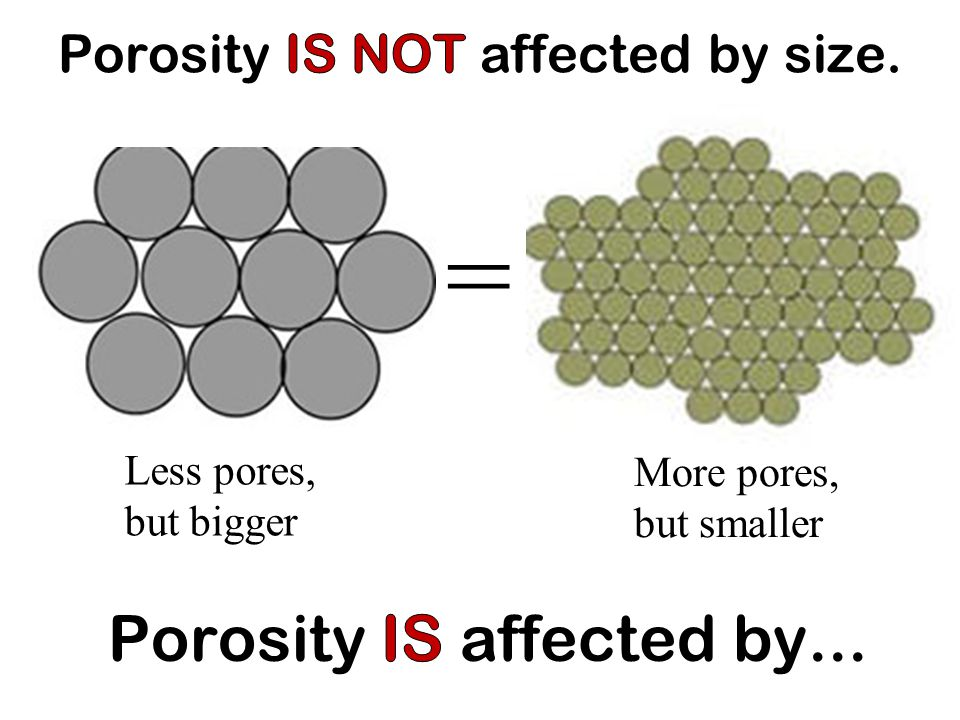 Porosity IS NOT affected by size.