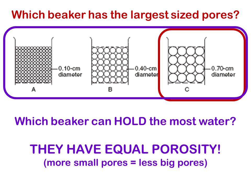 THEY HAVE EQUAL POROSITY!
