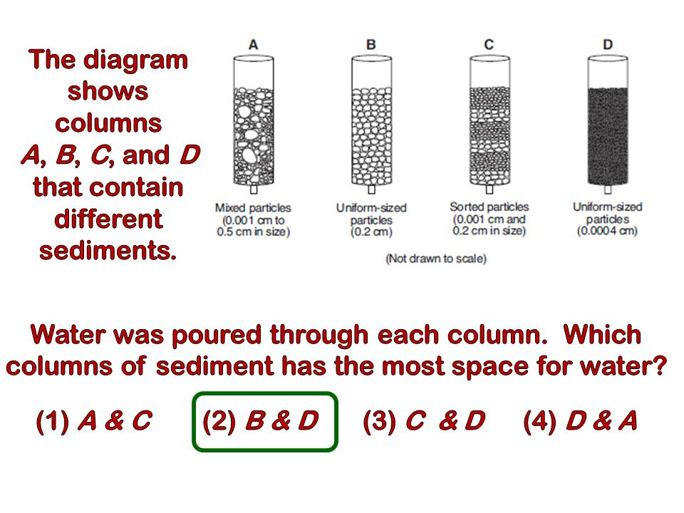 (1) A & C (2) B & D (3) C & D (4) D & A