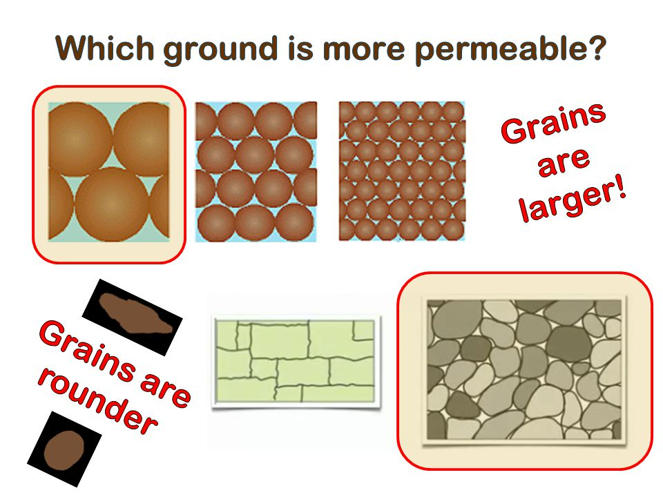 Which ground is more permeable