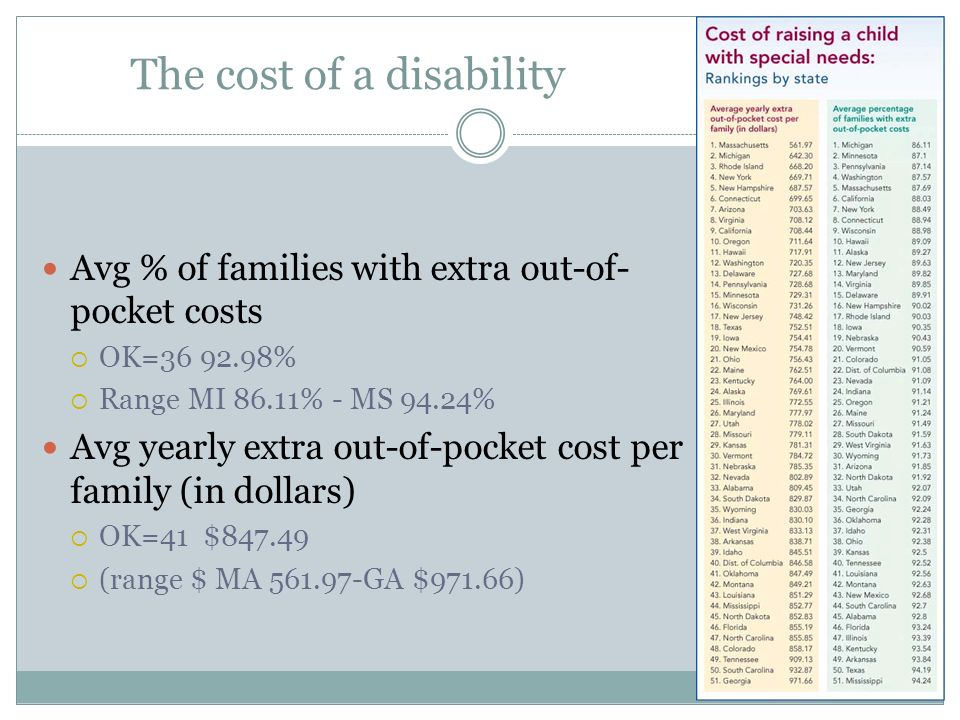 The cost of a disability