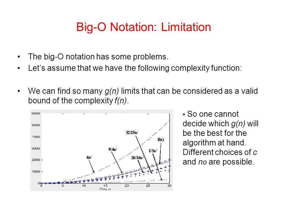 Big-O Notation: Limitation