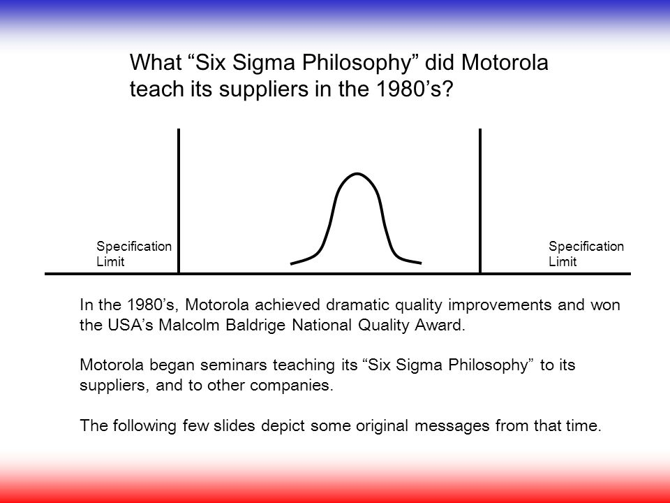 What Six Sigma Philosophy did Motorola