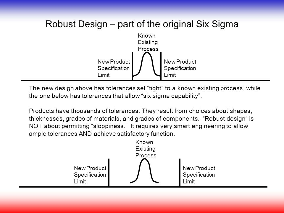Robust Design – part of the original Six Sigma