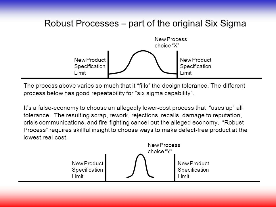 Robust Processes – part of the original Six Sigma