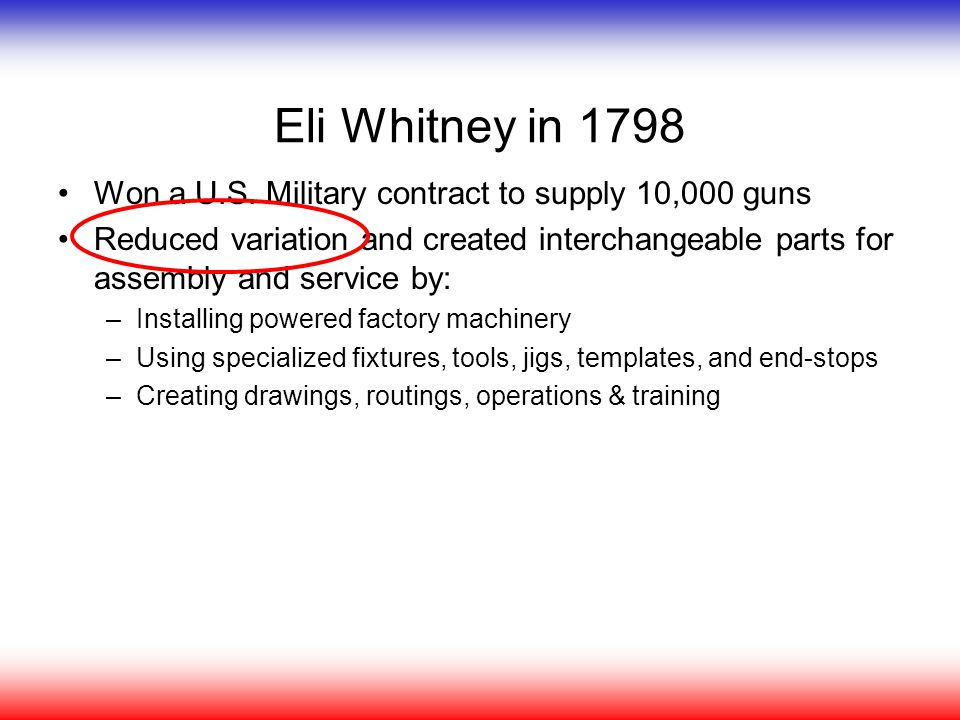 Eli Whitney in 1798 Won a U.S. Military contract to supply 10,000 guns
