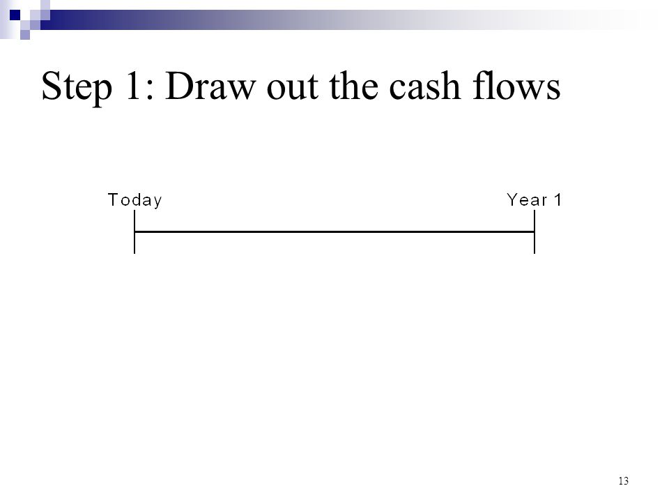 Step 1: Draw out the cash flows
