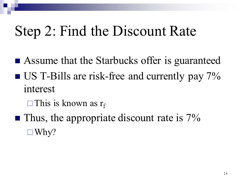 Step 2: Find the Discount Rate