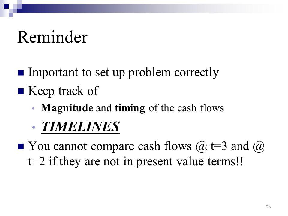 Reminder TIMELINES Important to set up problem correctly Keep track of