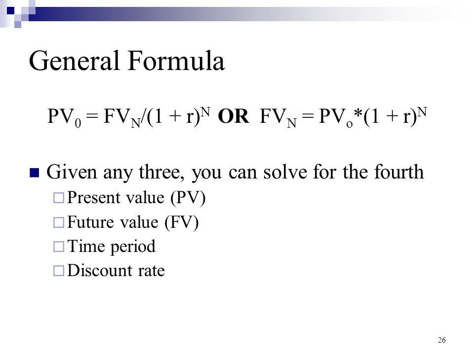 PV0 = FVN/(1 + r)N OR FVN = PVo*(1 + r)N