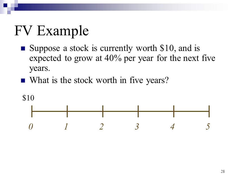 FV Example Suppose a stock is currently worth $10, and is expected to grow at 40% per year for the next five years.