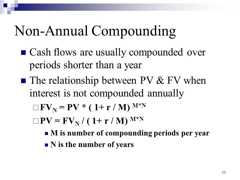 Non-Annual Compounding