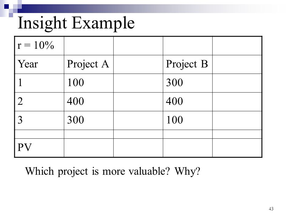 Insight Example r = 10% Year Project A Project B 1 100 300 2 400 3 PV