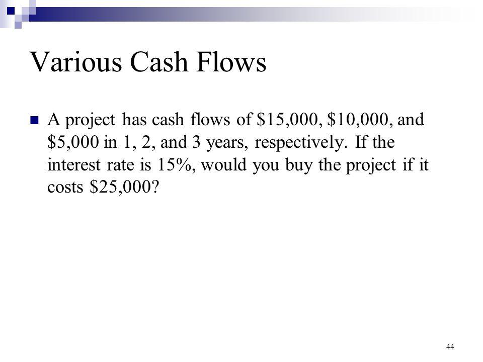 Various Cash Flows