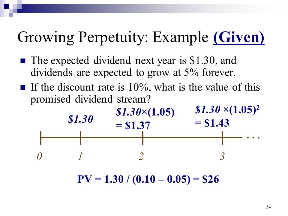 Growing Perpetuity: Example (Given)
