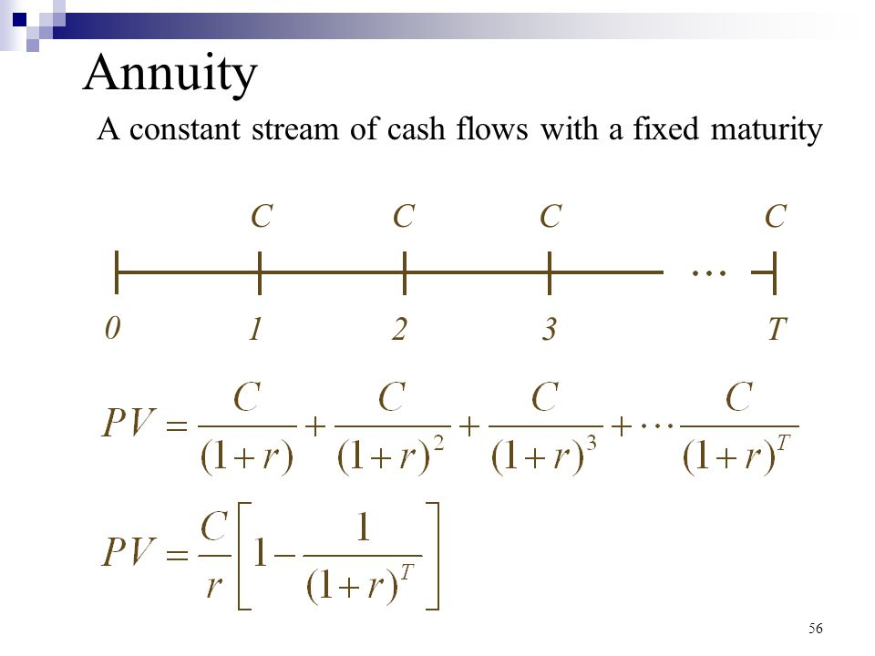 Annuity A constant stream of cash flows with a fixed maturity 1 C 2 C