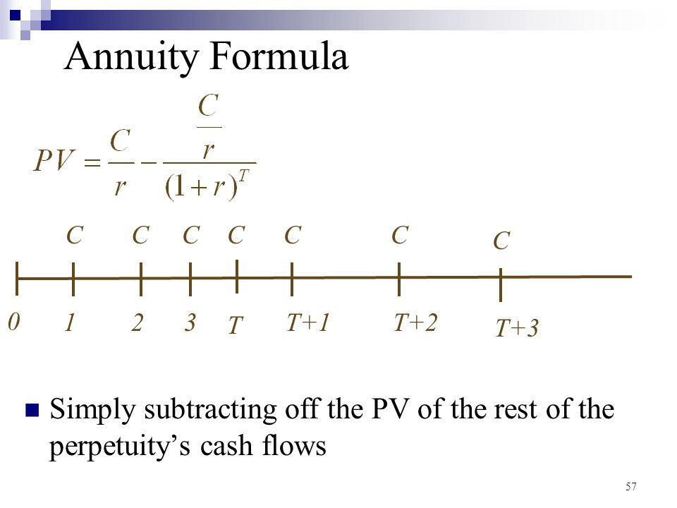 Annuity Formula Simply subtracting off the PV of the rest of the perpetuity's cash flows. 1. C. 2.