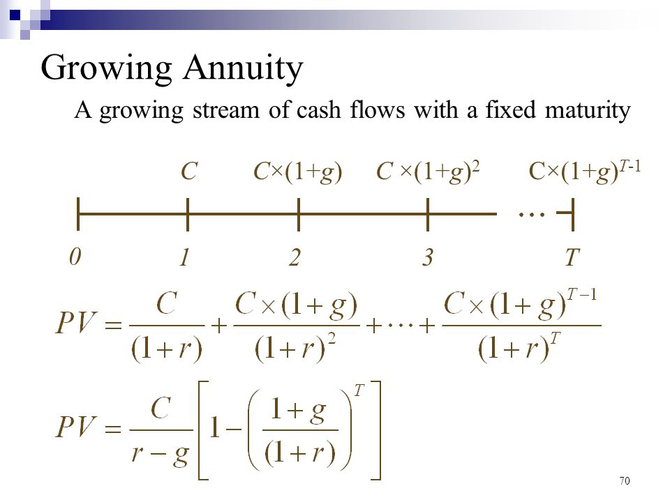 Growing Annuity A growing stream of cash flows with a fixed maturity 1