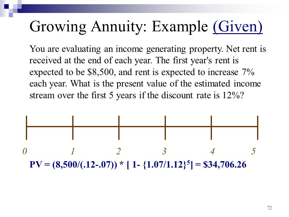 Growing Annuity: Example (Given)