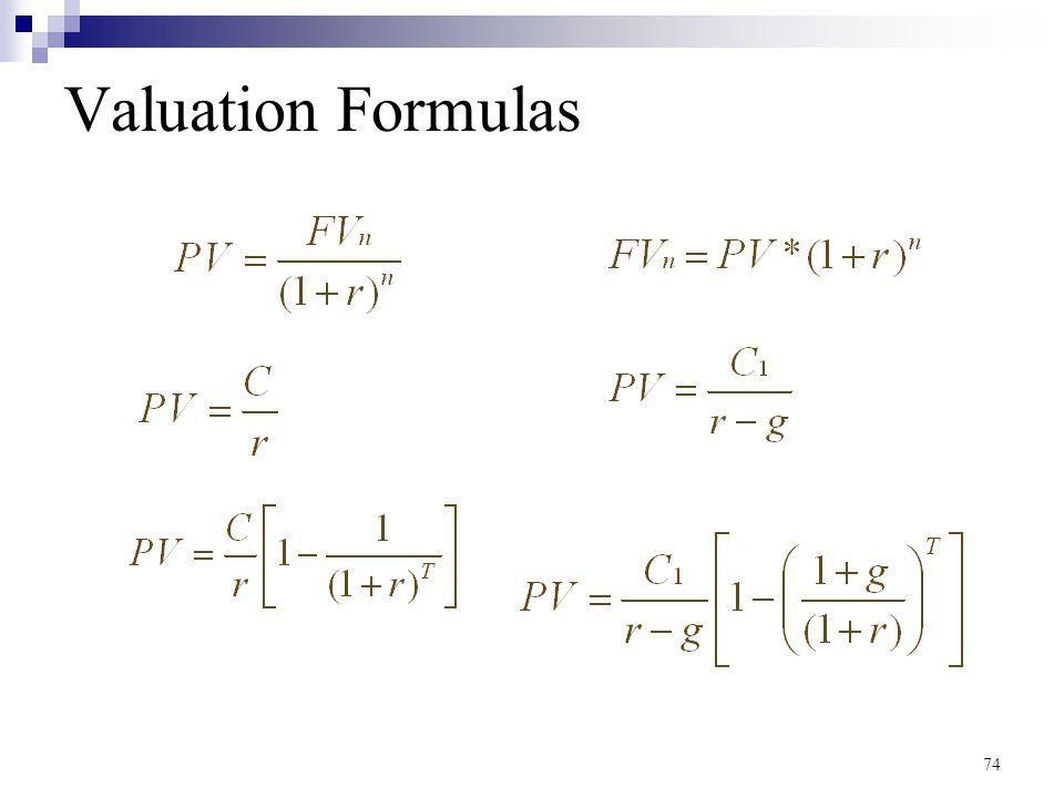 Valuation Formulas