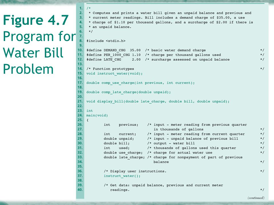 Figure 4.7 Program for Water Bill Problem
