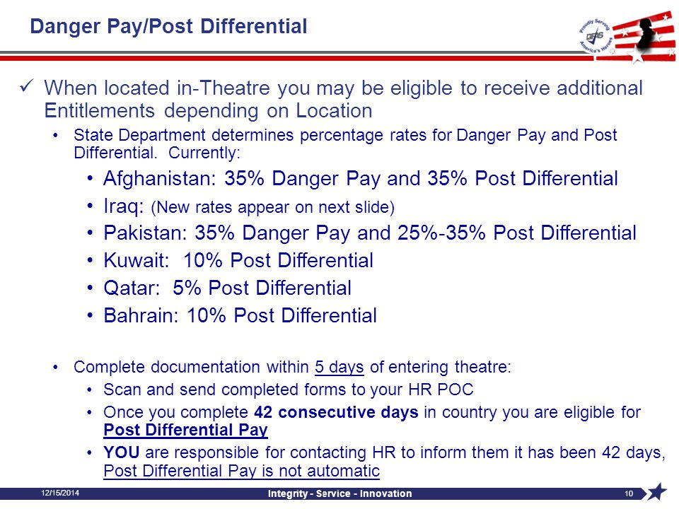 Danger Pay/Post Differential