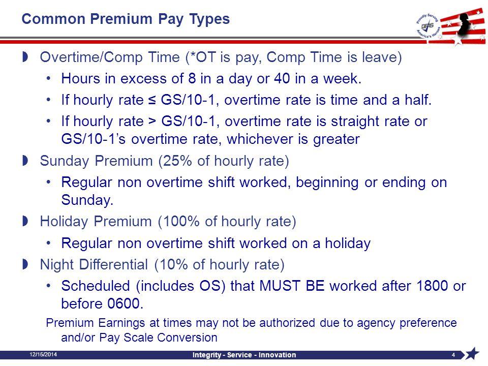 Common Premium Pay Types