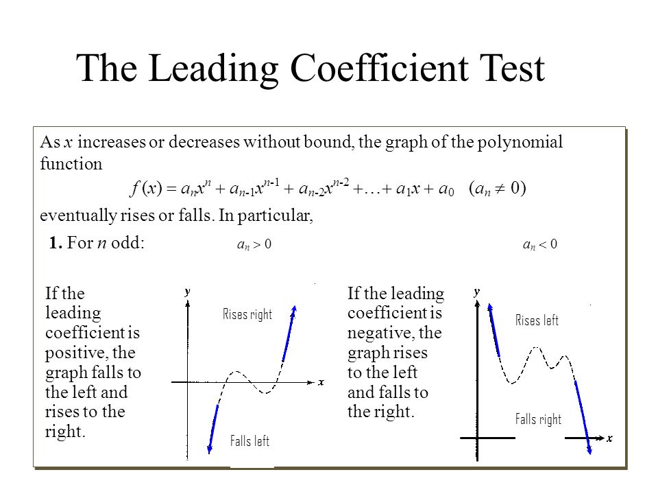 The Leading Coefficient Test