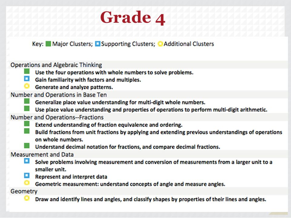 Grade 4