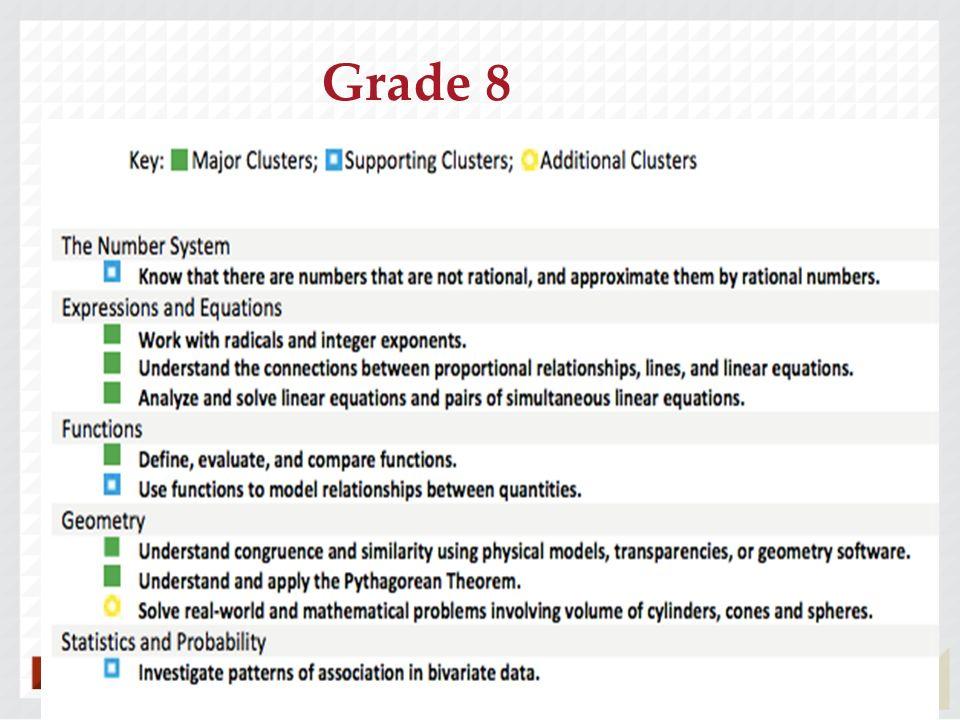 Grade 8
