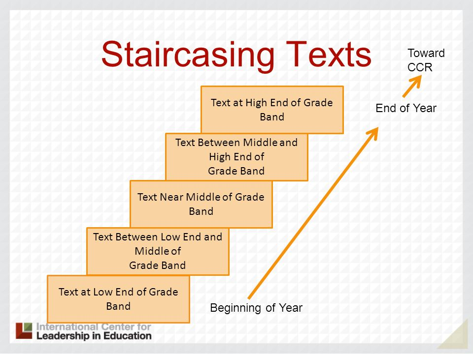 Staircasing Texts Toward CCR Text at High End of Grade Band