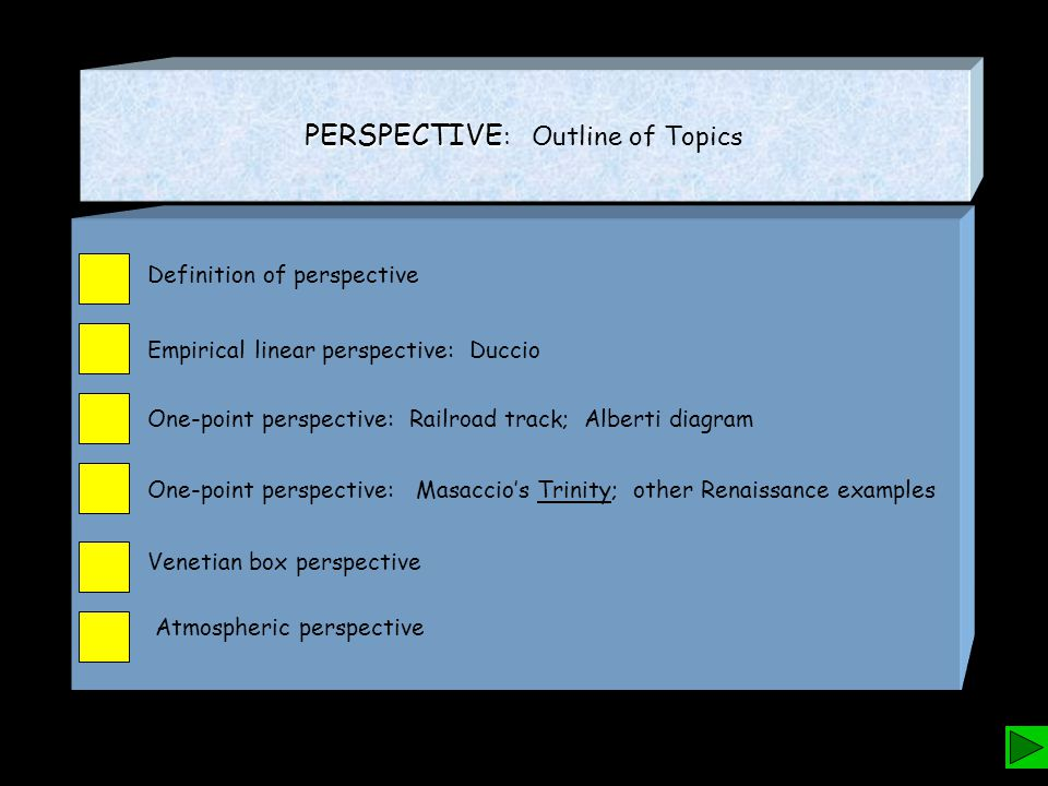 PERSPECTIVE: Outline of Topics