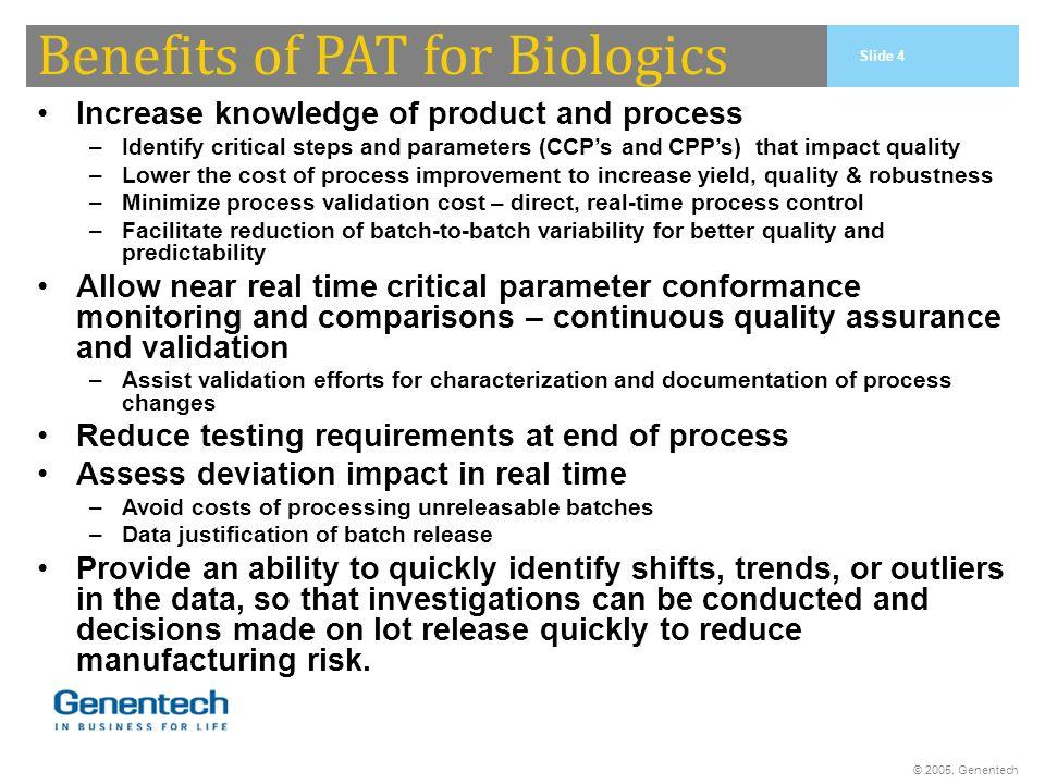 Benefits of PAT for Biologics